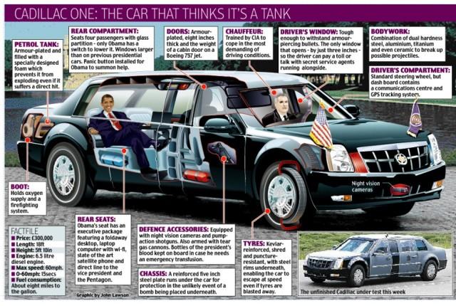 obamas-car2